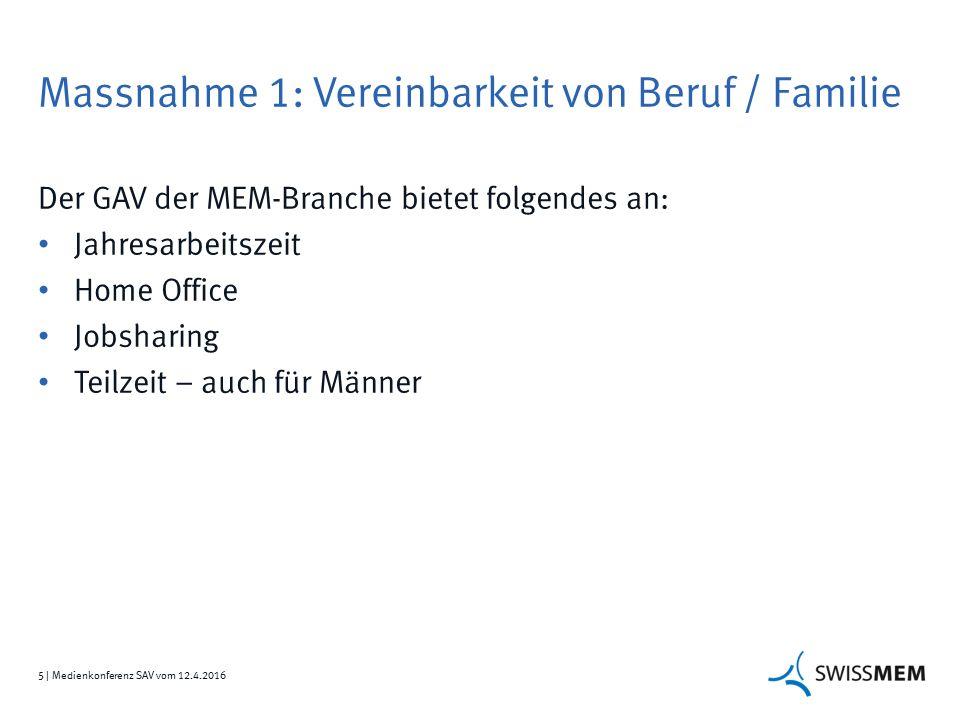 5 | Medienkonferenz SAV vom 12.4.2016 Massnahme 1: Vereinbarkeit von Beruf / Familie Der GAV der MEM-Branche bietet folgendes an: Jahresarbeitszeit Home Office Jobsharing Teilzeit – auch für Männer