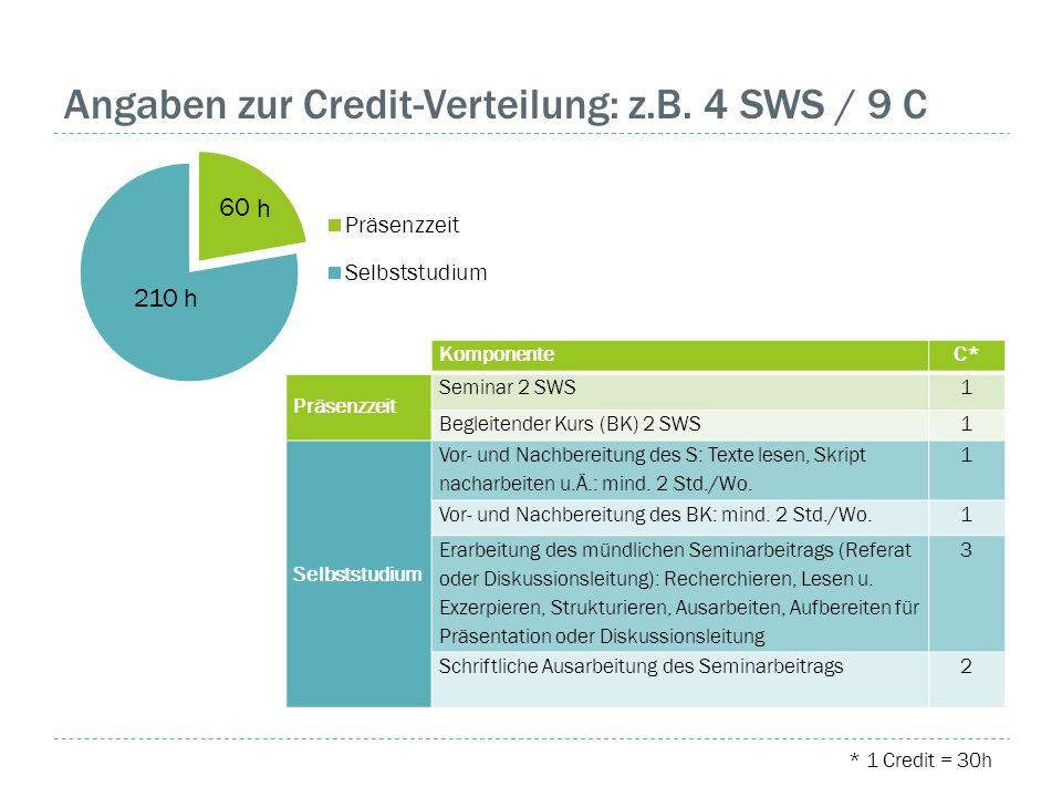 Angaben zur Credit-Verteilung: z.B. 4 SWS / 9 C KomponenteC* Präsenzzeit Seminar 2 SWS1 Begleitender Kurs (BK) 2 SWS1 Selbststudium Vor- und Nachberei