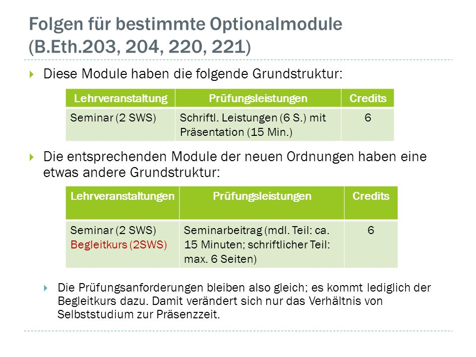 Folgen für bestimmte Optionalmodule (B.Eth.203, 204, 220, 221)  Diese Module haben die folgende Grundstruktur:  Die entsprechenden Module der neuen
