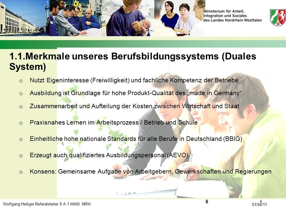 Wolfgang Heiliger Referatsleiter II A 1 MAIS NRW 01/04/11 6 o Nutzt Eigeninteresse (Freiwilligkeit) und fachliche Kompetenz der Betriebe o Ausbildung