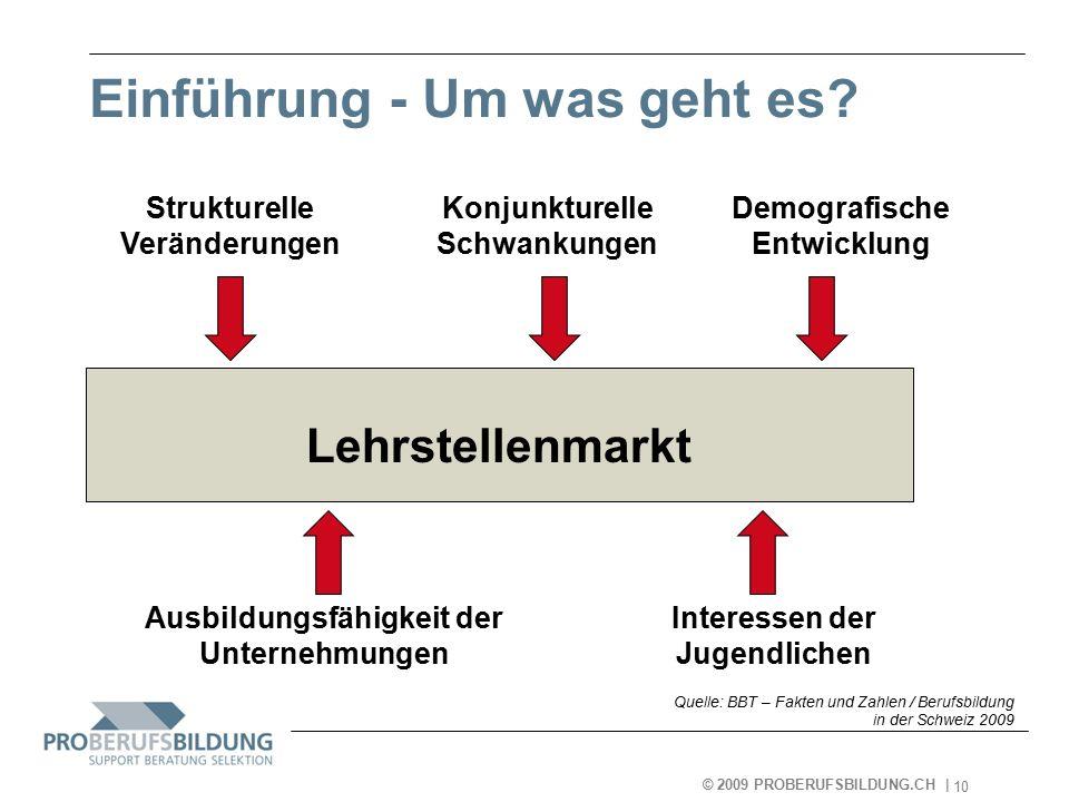 © 2009 PROBERUFSBILDUNG.CH | 2007-05-15 10 Einführung - Um was geht es.
