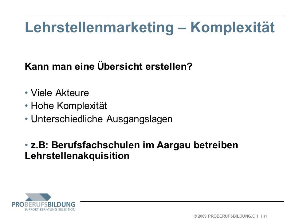 © 2009 PROBERUFSBILDUNG.CH | 2007-05-15 17 Lehrstellenmarketing – Komplexität Kann man eine Übersicht erstellen.