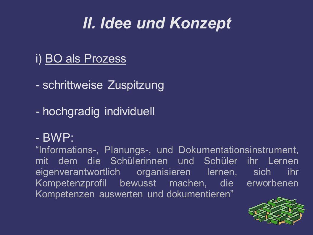 """II. Idee und Konzept i) BO als Prozess - schrittweise Zuspitzung - hochgradig individuell - BWP: """"Informations-, Planungs-, und Dokumentationsinstrume"""