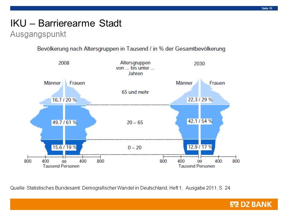 Seite 10 Quelle: Statistisches Bundesamt: Demografischer Wandel in Deutschland, Heft 1, Ausgabe 2011, S. 24 IKU – Barrierearme Stadt Ausgangspunkt