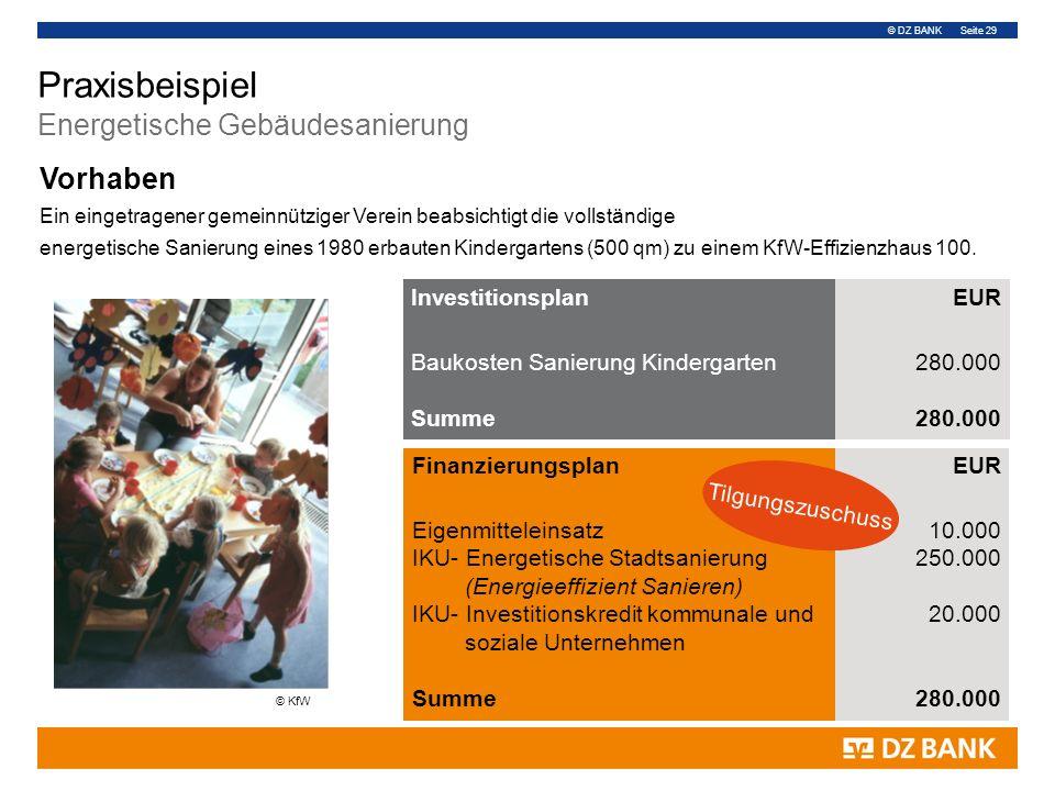 © DZ BANK Seite 29 Praxisbeispiel Energetische Gebäudesanierung Investitionsplan Baukosten Sanierung Kindergarten Summe EUR 280.000 Finanzierungsplan