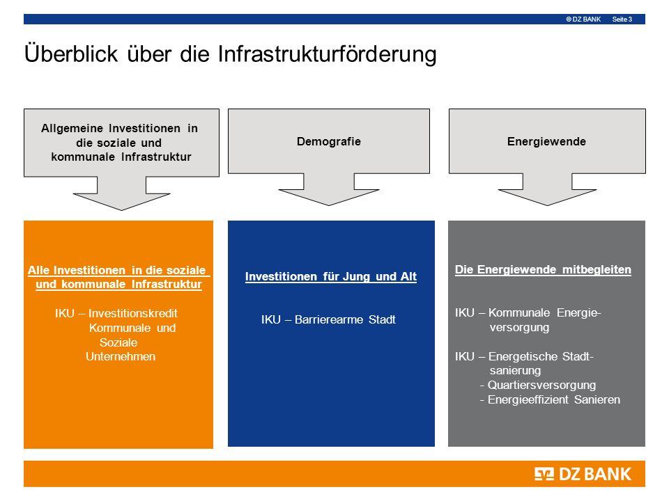 © DZ BANK Seite 3 Die Energiewende mitbegleiten IKU – Kommunale Energie- versorgung IKU – Energetische Stadt- sanierung - Quartiersversorgung - Energi