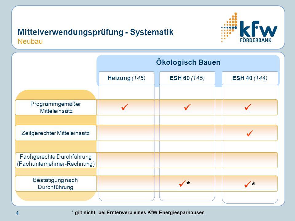 4 Ökologisch Bauen Programmgemäßer Mitteleinsatz Heizung (145)ESH 60 (145)ESH 40 (144) * Fachgerechte Durchführung (Fachunternehmer-Rechnung) Zeitgere