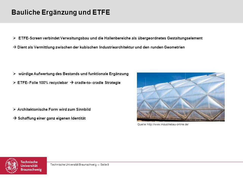 Technische Universität Braunschweig – Seite 9 Bauliche Ergänzung und ETFE  ETFE-Screen verbindet Verwaltungsbau und die Hallenbereiche als übergeordn
