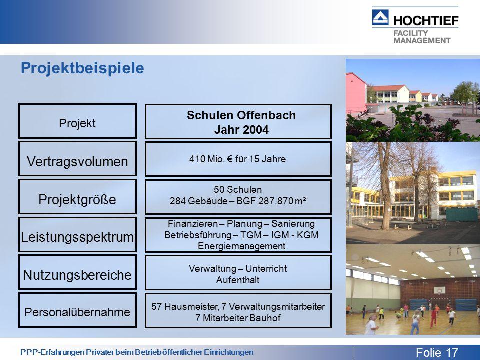 PPP-Erfahrungen Privater beim Betrieb öffentlicher Einrichtungen Projektbeispiele Folie 17 Projekt Vertragsvolumen Projektgröße Leistungsspektrum Nutzungsbereiche Personalübernahme Schulen Offenbach Jahr 2004 410 Mio.
