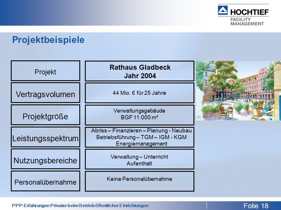 PPP-Erfahrungen Privater beim Betrieb öffentlicher Einrichtungen Projektbeispiele Folie 18 Projekt Vertragsvolumen Projektgröße Leistungsspektrum Nutzungsbereiche Personalübernahme Rathaus Gladbeck Jahr 2004 44 Mio.