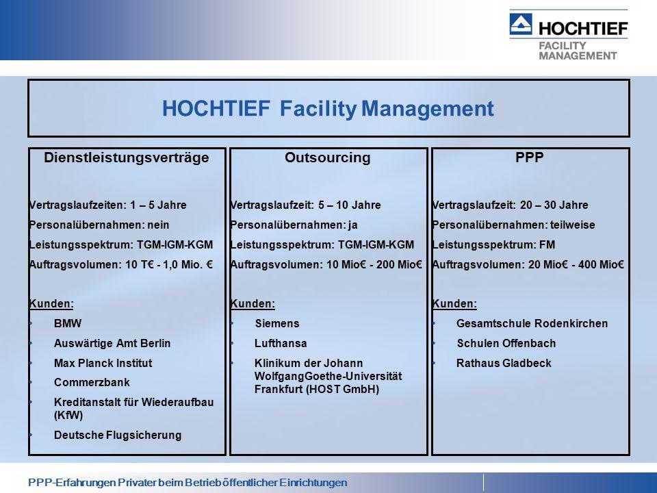 PPP-Erfahrungen Privater beim Betrieb öffentlicher Einrichtungen HOCHTIEF Facility Management Dienstleistungsverträge Vertragslaufzeiten: 1 – 5 Jahre Personalübernahmen: nein Leistungsspektrum: TGM-IGM-KGM Auftragsvolumen: 10 T€ - 1,0 Mio.
