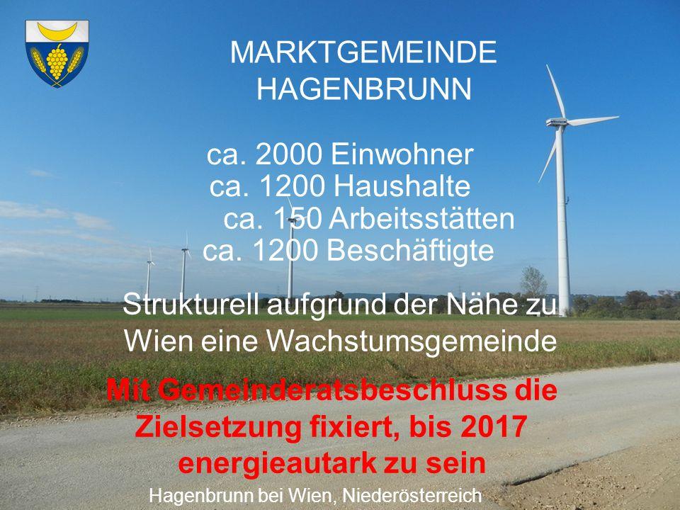 MARKTGEMEINDE HAGENBRUNN Einsparung von Energie Hagenbrunn bei Wien, Niederösterreich Förderungen für thermische Sanierung von Privathäusern Beleuchtung ist bereits energiegerecht erneuert Regeltechnik und Energiemanagement in der Gemeinde Neubauten und Sanierungen auf Niedrigenergiehausbasis