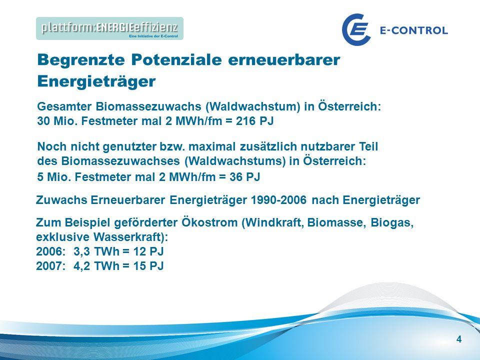 Energieeffizienz Speakers Corner | Best Practice: Energieeffizienz in großen Gebäuden Begrenzte Potenziale erneuerbarer Energieträger Zuwachs Erneuerbarer Energieträger 1990-2006 nach Energieträger Zum Beispiel geförderter Ökostrom (Windkraft, Biomasse, Biogas, exklusive Wasserkraft): 2006: 3,3 TWh = 12 PJ 2007: 4,2 TWh = 15 PJ Gesamter Biomassezuwachs (Waldwachstum) in Österreich: 30 Mio.