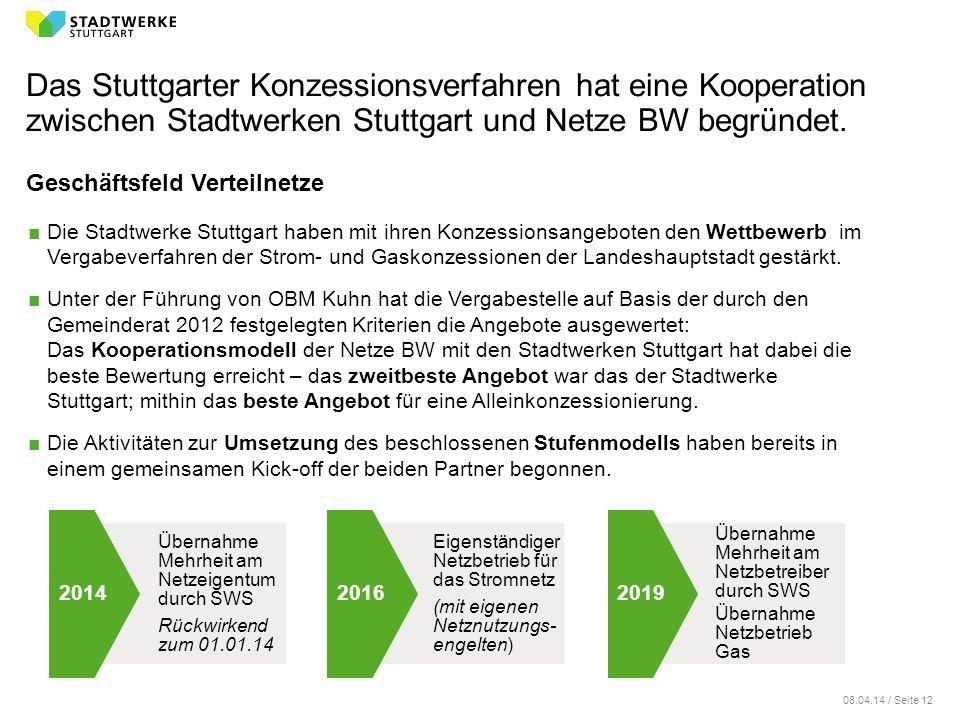 08.04.14 / Seite 12 Das Stuttgarter Konzessionsverfahren hat eine Kooperation zwischen Stadtwerken Stuttgart und Netze BW begründet. Geschäftsfeld Ver