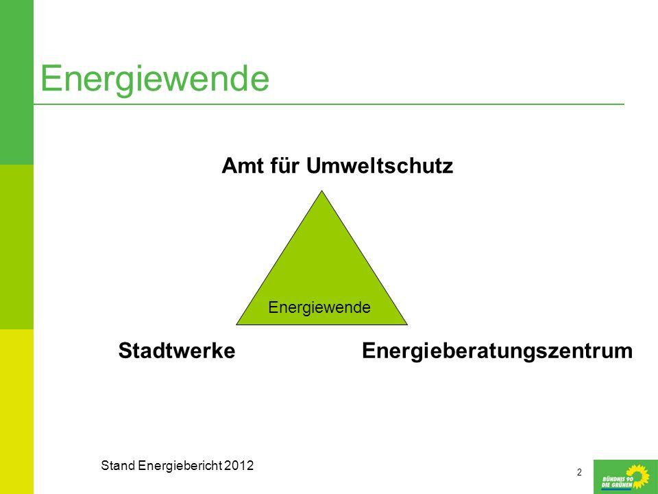 2 Energiewende Stand Energiebericht 2012 Stadtwerke Amt für Umweltschutz Energieberatungszentrum Energiewende