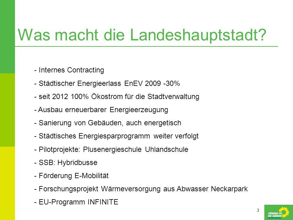 3 Was macht die Landeshauptstadt? - Internes Contracting - Städtischer Energieerlass EnEV 2009 -30% - seit 2012 100% Ökostrom für die Stadtverwaltung