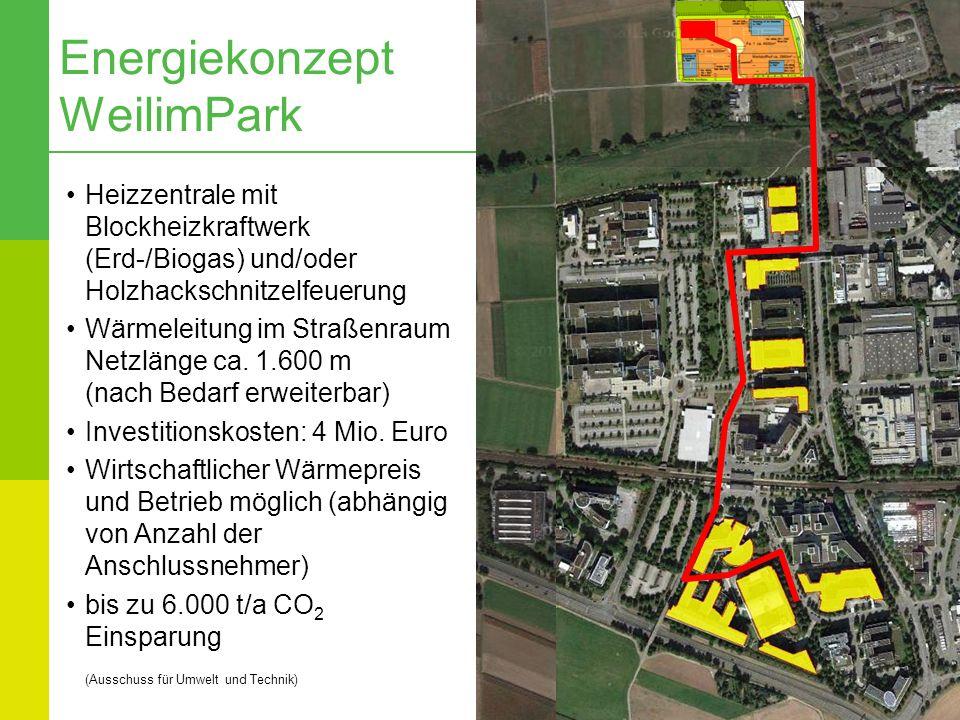 4 Energiekonzept WeilimPark Heizzentrale mit Blockheizkraftwerk (Erd-/Biogas) und/oder Holzhackschnitzelfeuerung Wärmeleitung im Straßenraum Netzlänge ca.