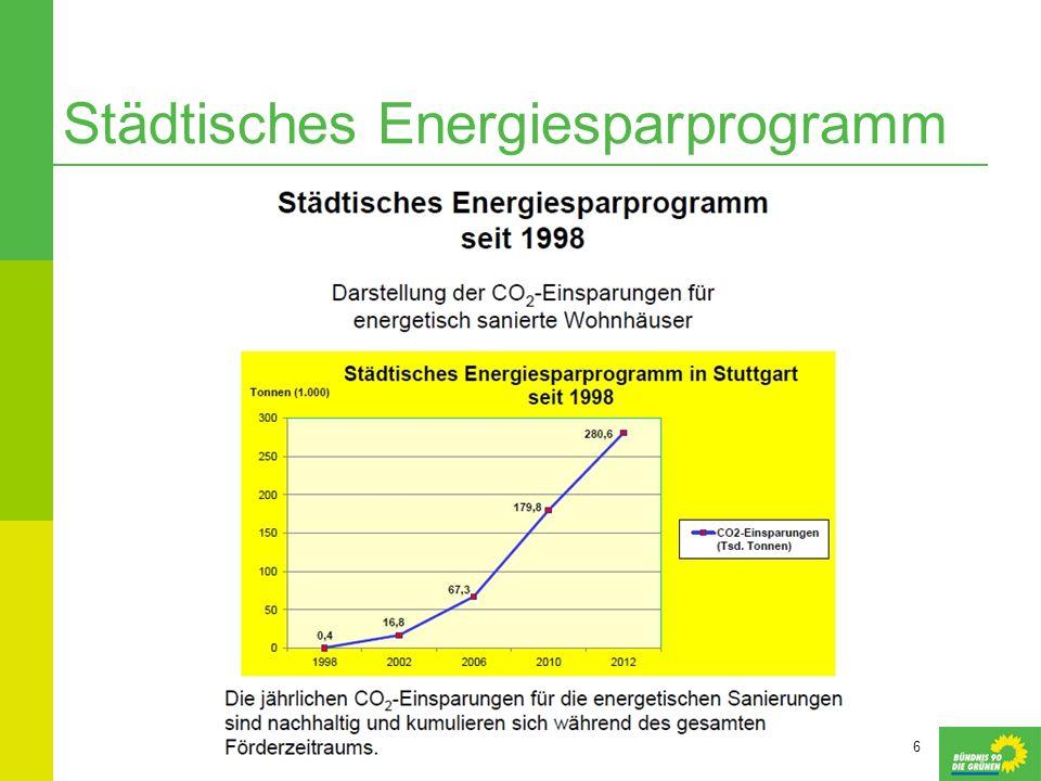 08.04.14 / Seite 17 Die Stadtwerke Stuttgart unterstützen die Stadt und ihre Bürger bei der Umsetzung ihrer Energiewende- und Klimaschutzziele.