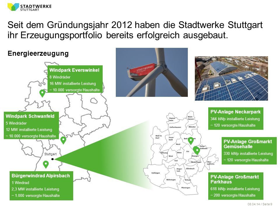 08.04.14 / Seite 9 Windpark Everswinkel 8 Windräder 16 MW installierte Leistung ~ 10.000 versorgte Haushalte Energieerzeugung Seit dem Gründungsjahr 2012 haben die Stadtwerke Stuttgart ihr Erzeugungsportfolio bereits erfolgreich ausgebaut.