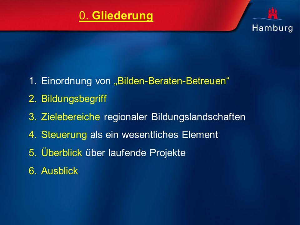 """1.Bilden - Beraten - Betreuen Initiative """"Lebenswerte Stadt Hamburg (Dez."""
