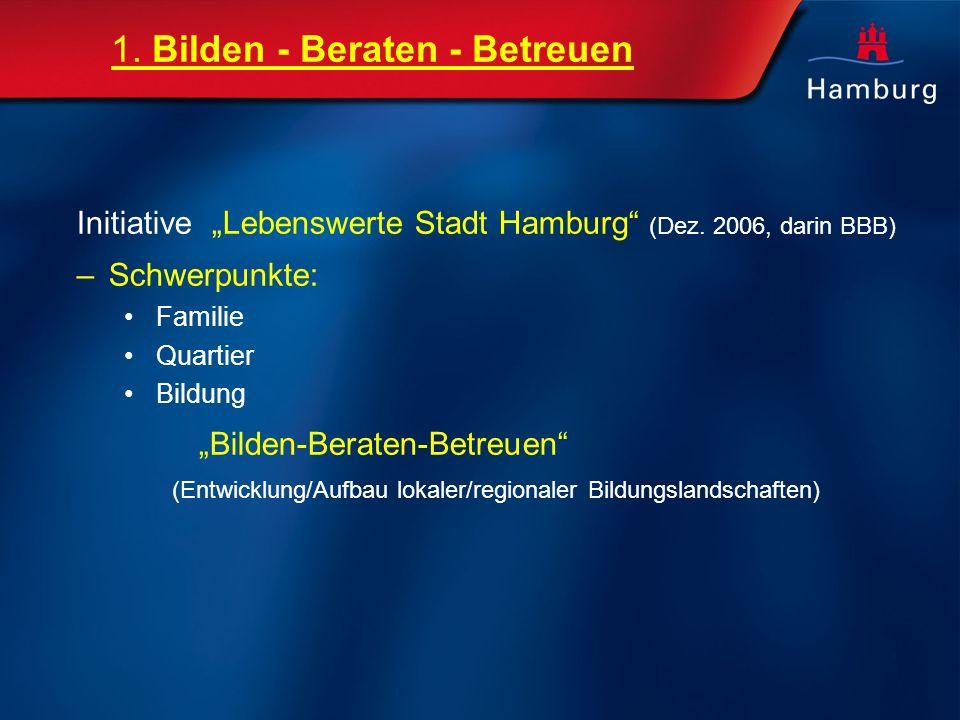 "1. Bilden - Beraten - Betreuen Initiative ""Lebenswerte Stadt Hamburg"" (Dez. 2006, darin BBB) –Schwerpunkte: Familie Quartier Bildung ""Bilden-Beraten-B"