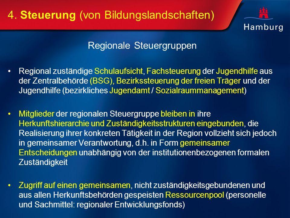 Regionale Steuergruppen Regional zuständige Schulaufsicht, Fachsteuerung der Jugendhilfe aus der Zentralbehörde (BSG), Bezirkssteuerung der freien Trä