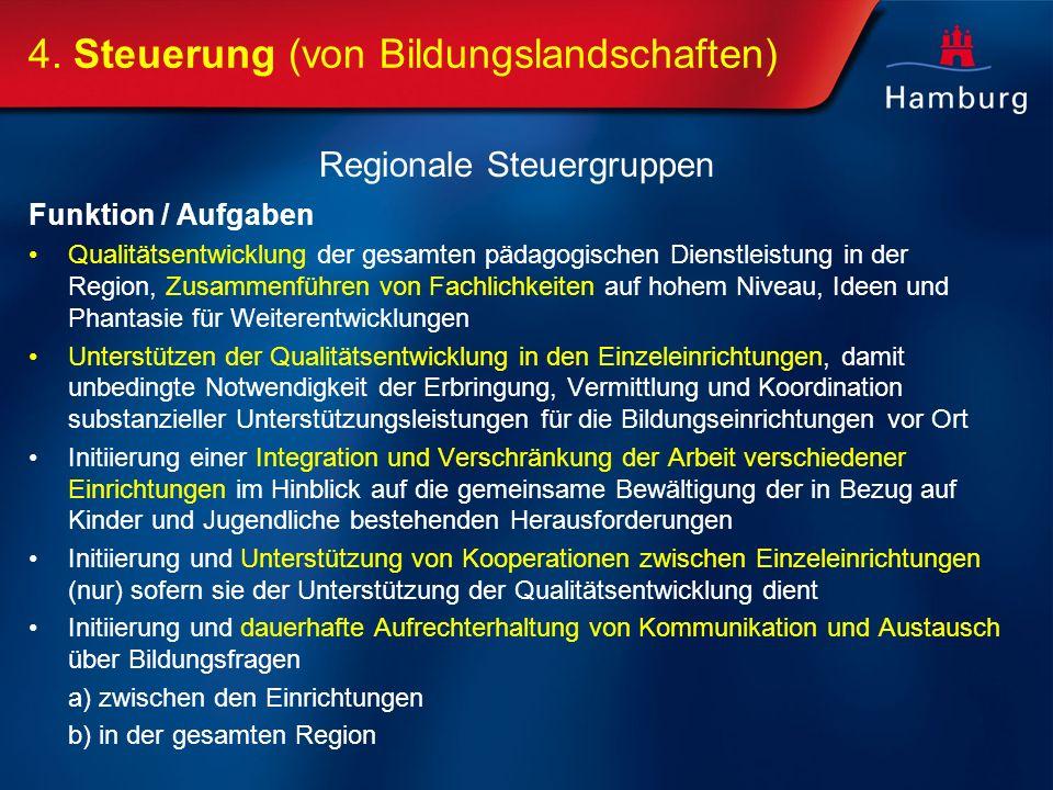 Regionale Steuergruppen Funktion / Aufgaben Qualitätsentwicklung der gesamten pädagogischen Dienstleistung in der Region, Zusammenführen von Fachlichk