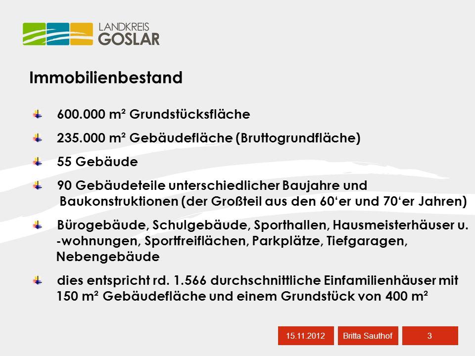 bisherige Veränderungen im Immobilienbestand 15.11.20124 Britta Sauthof zurzeit rd.