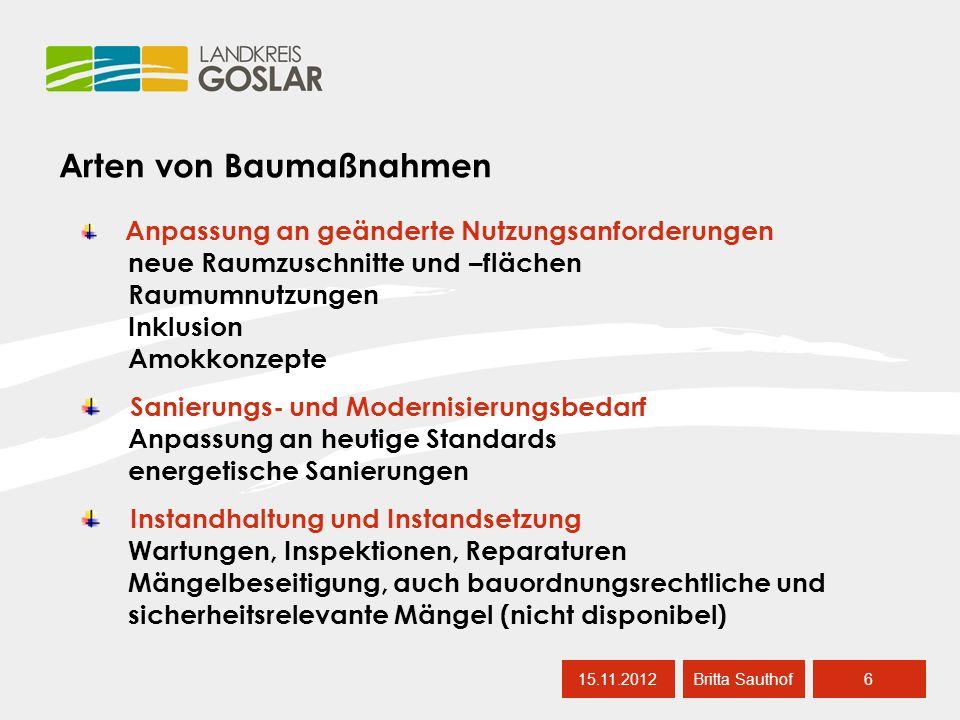 Veranschlagung von Baumaßnahmen 15.11.20127 Britta Sauthof Bauunterhaltung oder Investition.