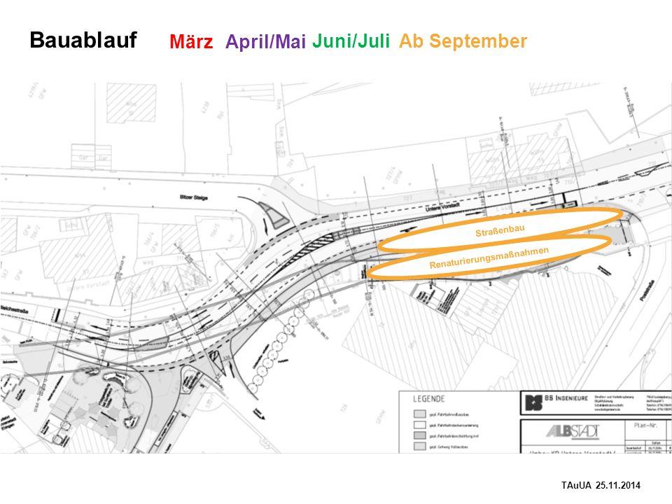 TAuUA 25.11.2014 Bauablauf Renaturierungsmaßnahmen März April/Mai Juni/JuliAb September Straßenbau