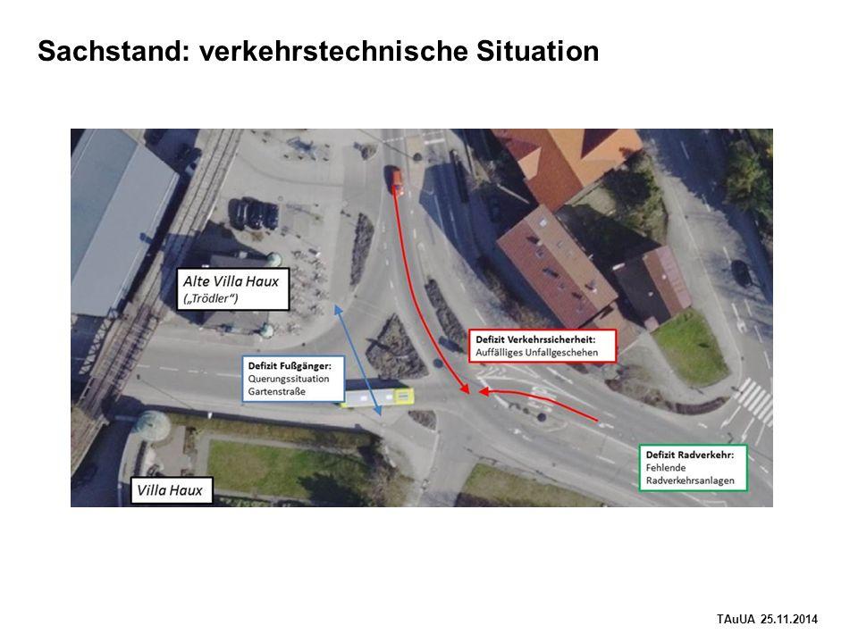 TAuUA 25.11.2014 Sachstand: verkehrstechnische Situation