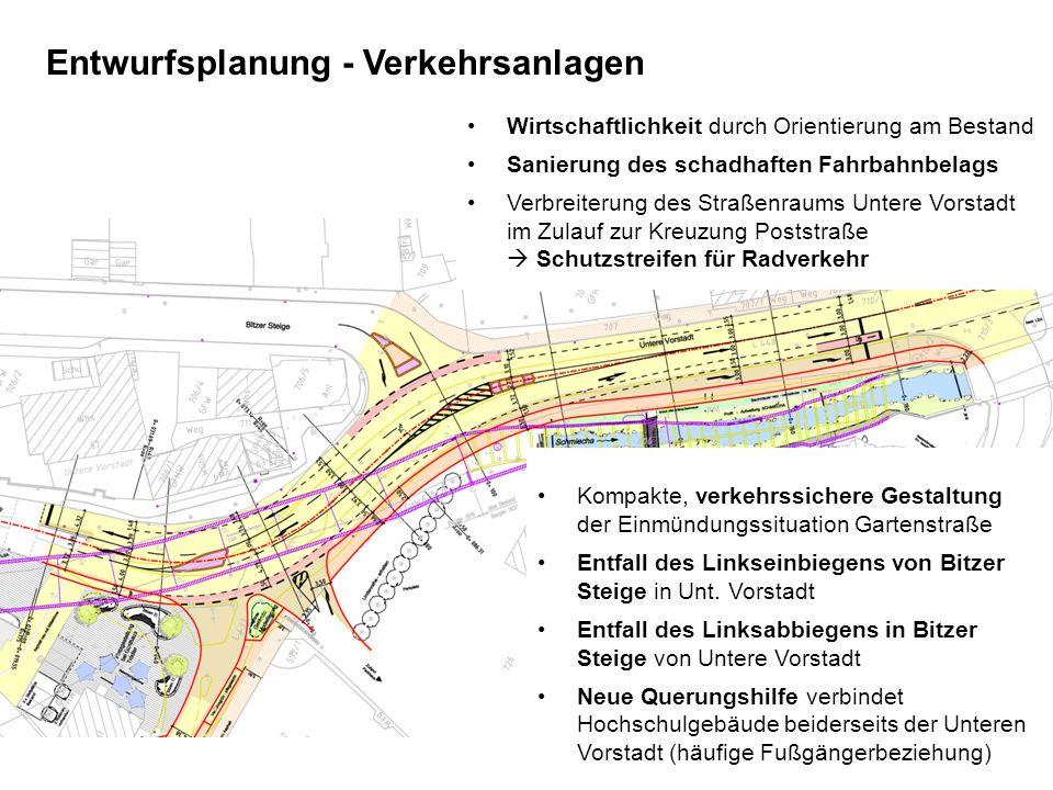 TAuUA 25.11.2014 Entwurfsplanung - Verkehrsanlagen Kompakte, verkehrssichere Gestaltung der Einmündungssituation Gartenstraße Entfall des Linkseinbiegens von Bitzer Steige in Unt.