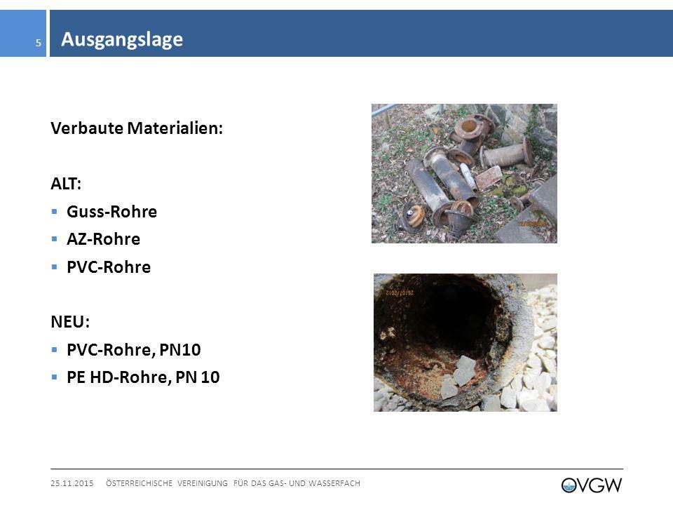 Ausgangslage Verbaute Materialien: ALT:  Guss-Rohre  AZ-Rohre  PVC-Rohre NEU:  PVC-Rohre, PN10  PE HD-Rohre, PN 10 25.11.2015ÖSTERREICHISCHE VEREINIGUNG FÜR DAS GAS- UND WASSERFACH 5