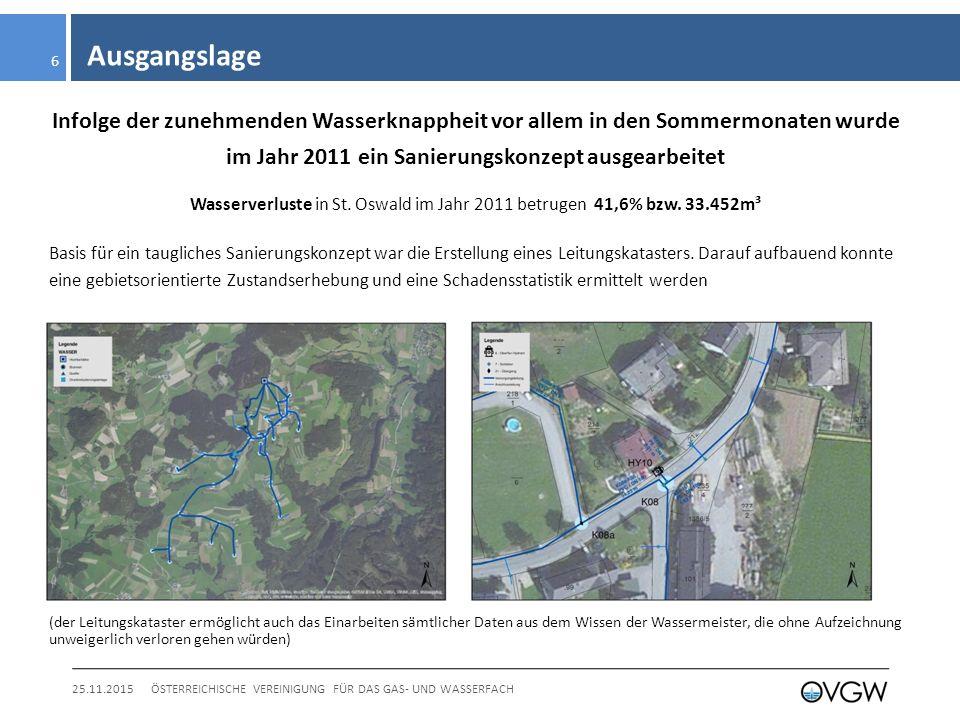 Ausgangslage Infolge der zunehmenden Wasserknappheit vor allem in den Sommermonaten wurde im Jahr 2011 ein Sanierungskonzept ausgearbeitet Wasserverluste in St.