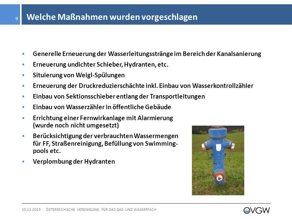 Konsequenz von Wasserrohrbrüchen Anhand der u.a.