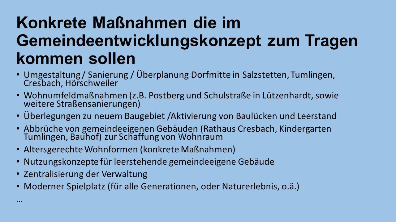 Konkrete Maßnahmen die im Gemeindeentwicklungskonzept zum Tragen kommen sollen Umgestaltung / Sanierung / Überplanung Dorfmitte in Salzstetten, Tumlingen, Cresbach, Hörschweiler Wohnumfeldmaßnahmen (z.B.