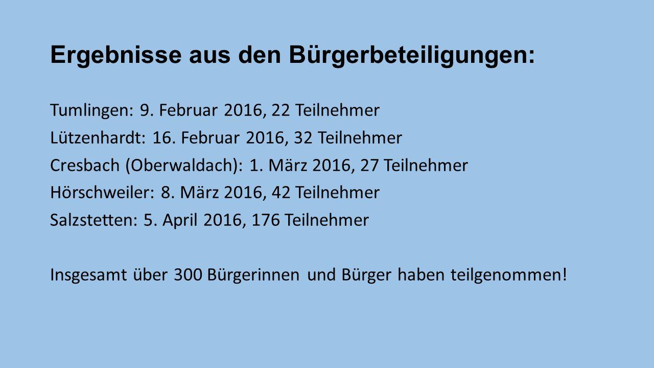 Ergebnisse aus den Bürgerbeteiligungen: Tumlingen: 9.