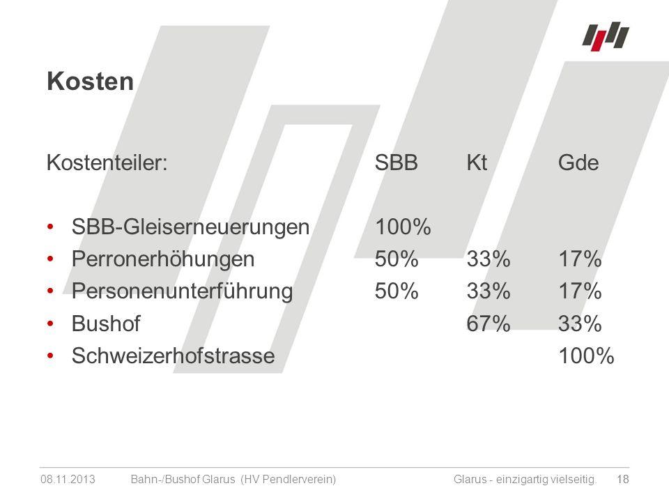 08.11.201318 Bahn-/Bushof Glarus (HV Pendlerverein) Glarus - einzigartig vielseitig.