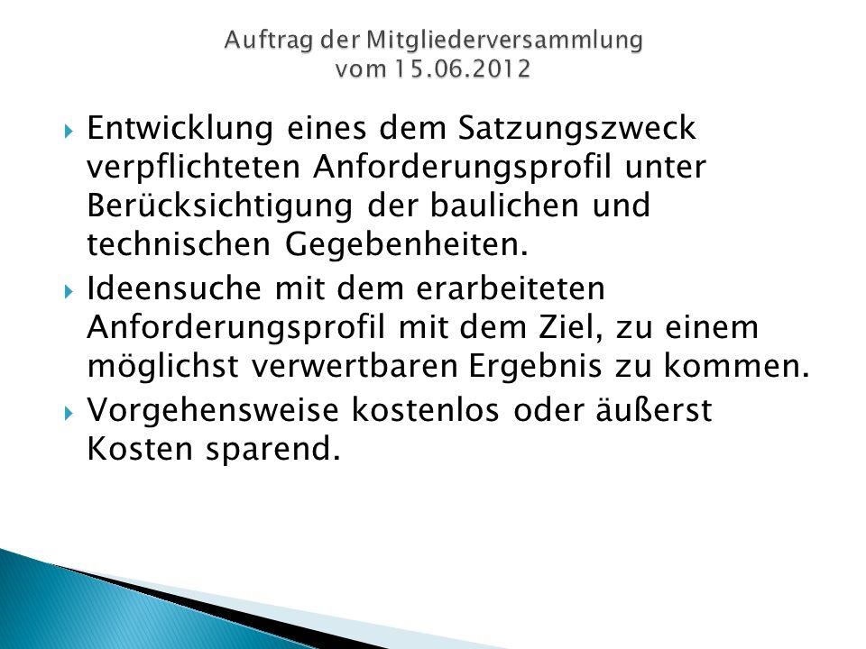  Beispiel Präsentation vom 11.05.2012: Sanierung Bauteil I,II, III - Körkel : ◦ 34 Wohnungen ◦ Erhalt der Küche ◦ Baukosten ca.