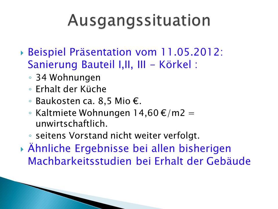  Beispiel Präsentation vom 11.05.2012: Sanierung Bauteil I,II, III - Körkel : ◦ 34 Wohnungen ◦ Erhalt der Küche ◦ Baukosten ca. 8,5 Mio €. ◦ Kaltmiet