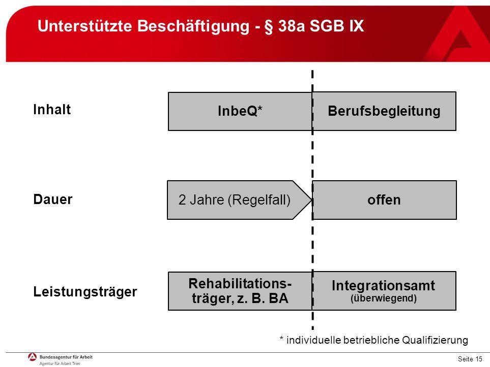 Seite 15 Unterstützte Beschäftigung - § 38a SGB IX * individuelle betriebliche Qualifizierung Inhalt Dauer Leistungsträger InbeQ* Berufsbegleitung Rehabilitations- träger, z.