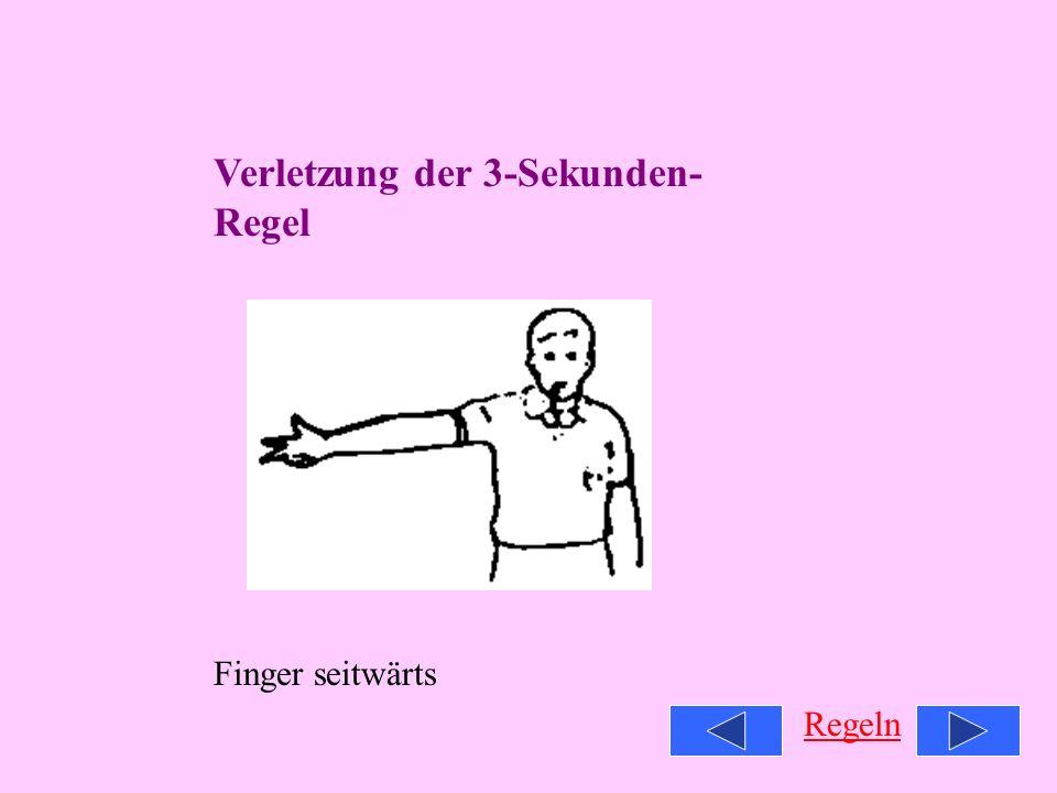 Regelwidriges Dribbeln Unterarme auf- und abbewegen Regeln