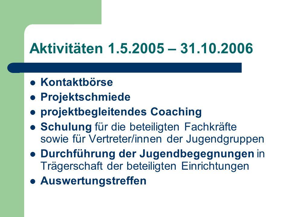 Aktivitäten 1.5.2005 – 31.10.2006 Kontaktbörse Projektschmiede projektbegleitendes Coaching Schulung für die beteiligten Fachkräfte sowie für Vertreter/innen der Jugendgruppen Durchführung der Jugendbegegnungen in Trägerschaft der beteiligten Einrichtungen Auswertungstreffen
