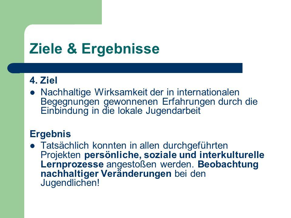 Ziele & Ergebnisse 4. Ziel Nachhaltige Wirksamkeit der in internationalen Begegnungen gewonnenen Erfahrungen durch die Einbindung in die lokale Jugend