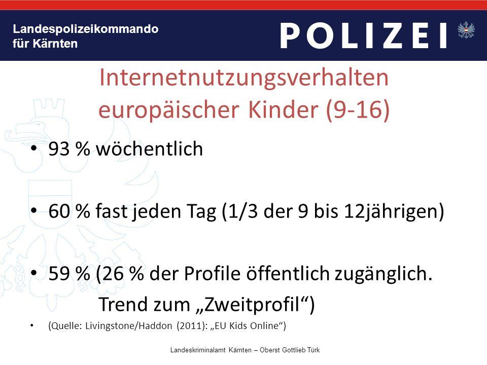Landespolizeikommando für Kärnten Internetnutzungsverhalten europäischer Kinder (9-16) 93 % wöchentlich 60 % fast jeden Tag (1/3 der 9 bis 12jährigen) 59 % (26 % der Profile öffentlich zugänglich.