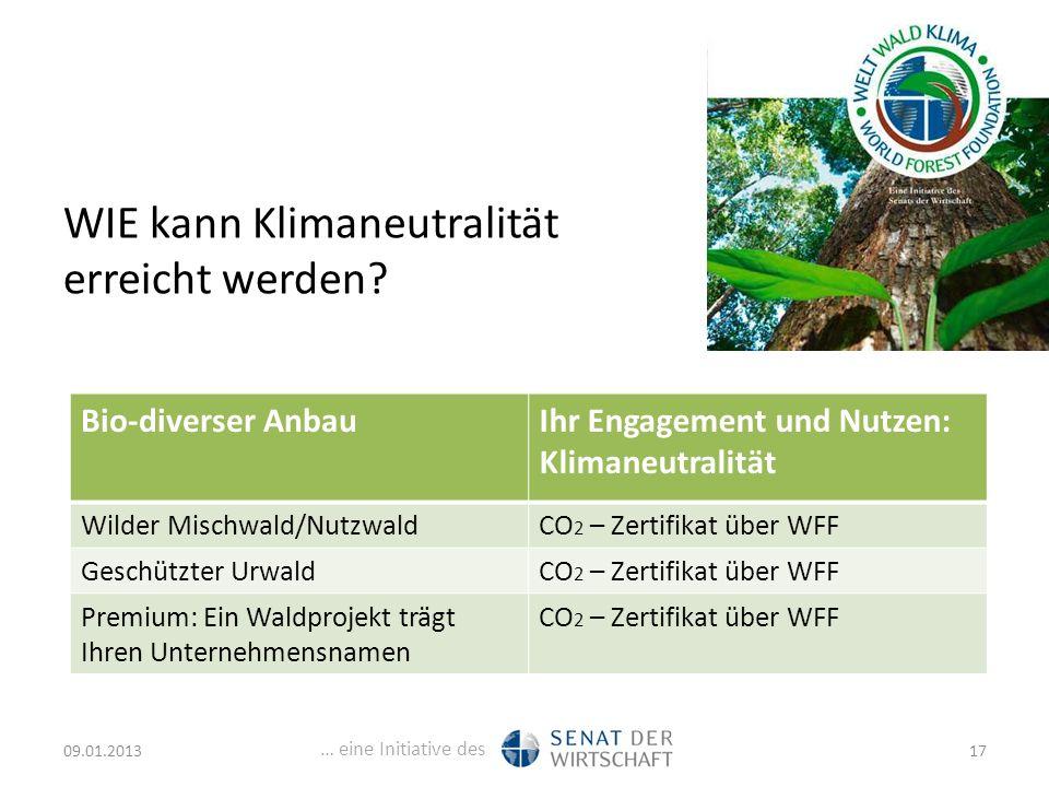 … eine Initiative des WIE kann Klimaneutralität erreicht werden.