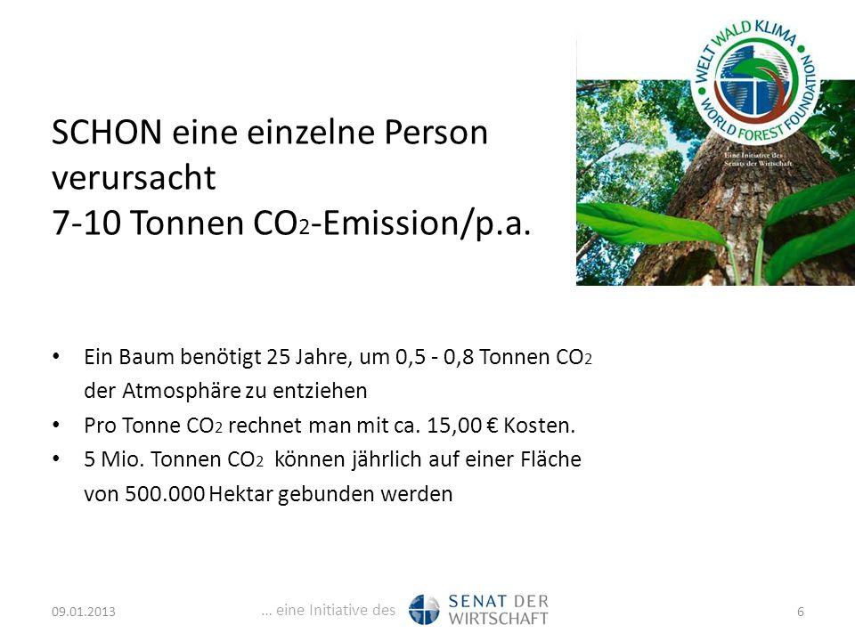 … eine Initiative des SCHON eine einzelne Person verursacht 7-10 Tonnen CO 2 -Emission/p.a.