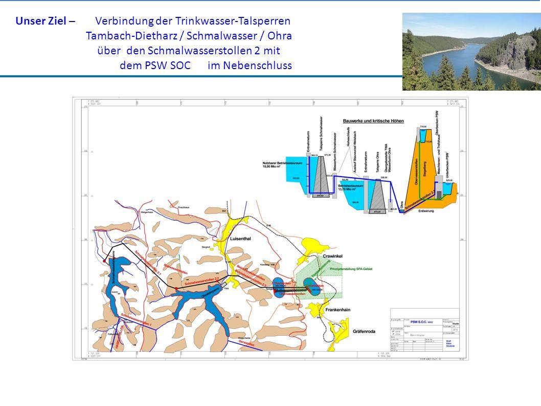 Unser Ziel – Verbindung der Trinkwasser-Talsperren Tambach-Dietharz / Schmalwasser / Ohra über den Schmalwasserstollen 2 mit dem PSW SOC im Nebenschluss