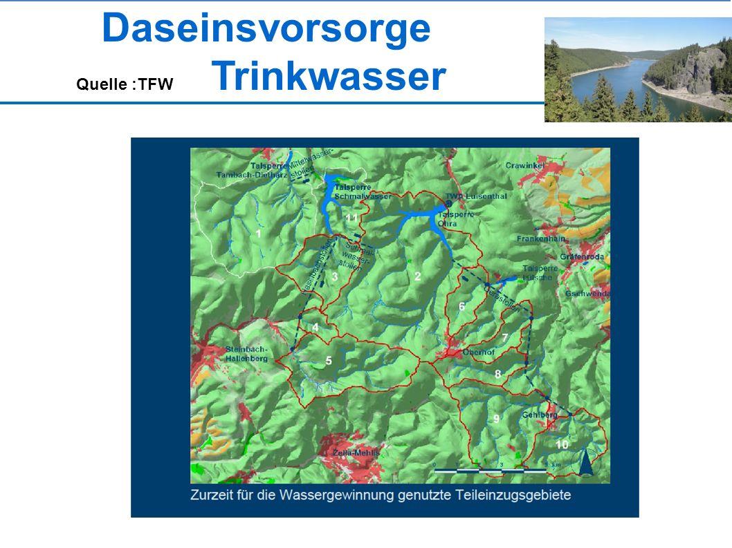 Daseinsvorsorge Quelle :TFW Trinkwasser