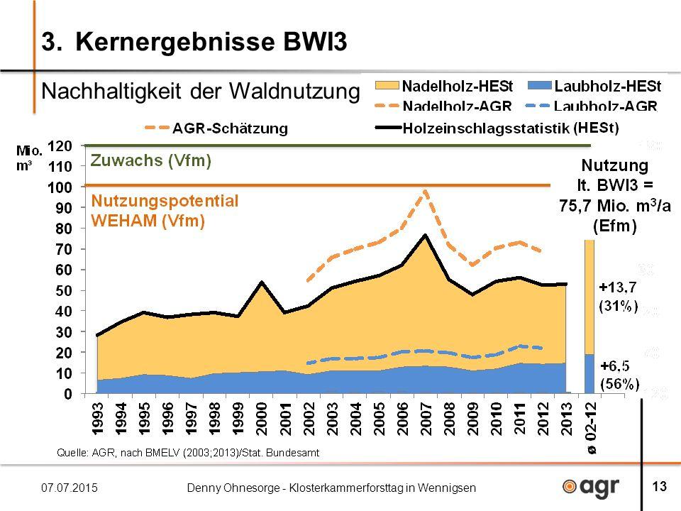 3. Kernergebnisse BWI3 07.07.2015Denny Ohnesorge - Klosterkammerforsttag in Wennigsen 13 Nachhaltigkeit der Waldnutzung